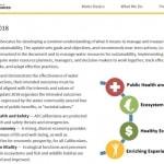 Plan Hidrológico de California: Actualización de 2018 a información pública