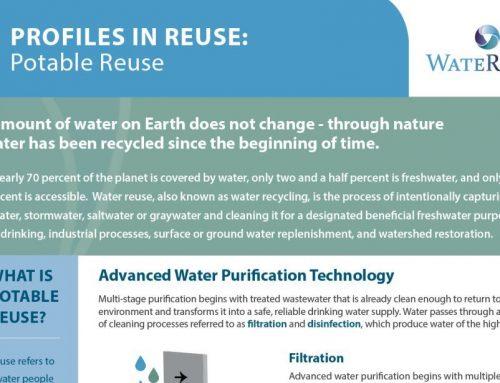 Documentos informativos sobre la reutilización potable
