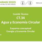 Energía y Economía Circular en CONAMA