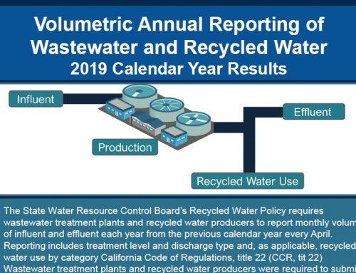 Reutilización del agua en California, 2019